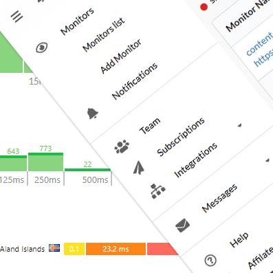 Upzilla uptime monitoring report
