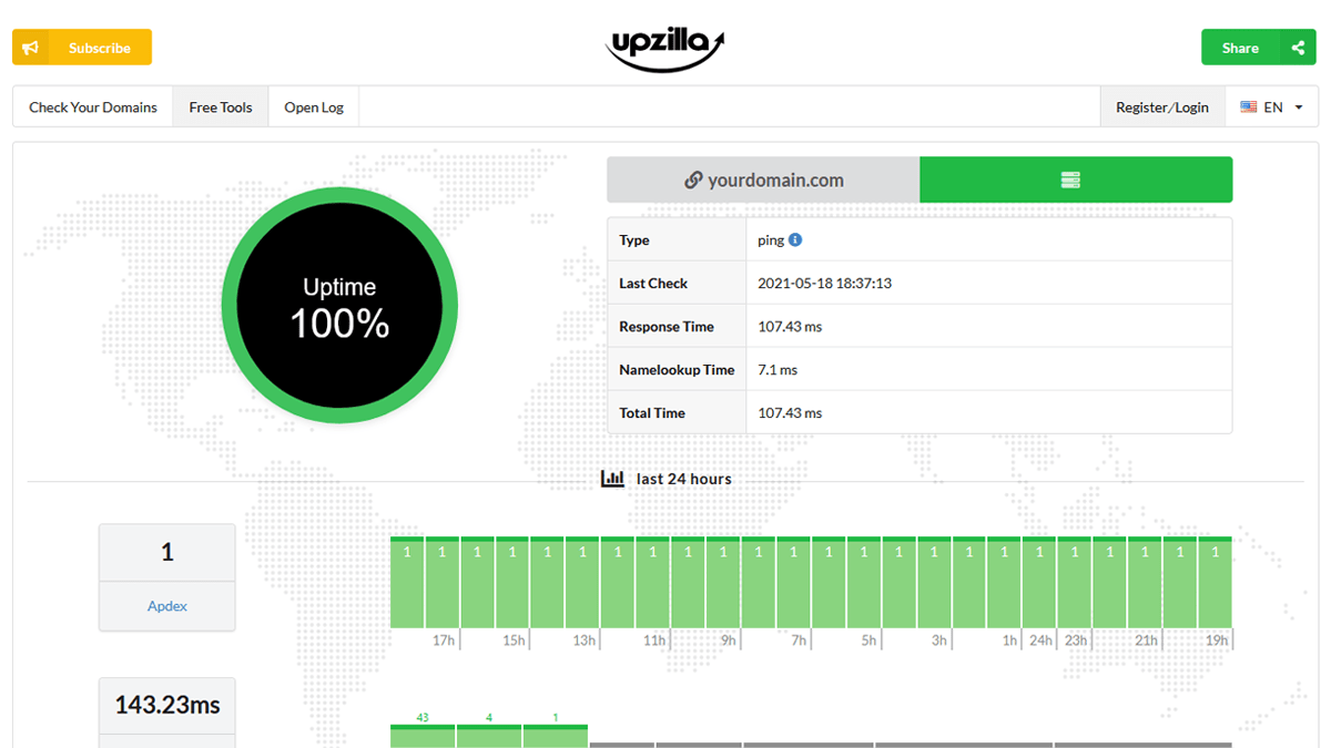 Upzilla has an advanced statistics report with lots of advanced functions: access permissions, share and subscribe section. Implemented a full l